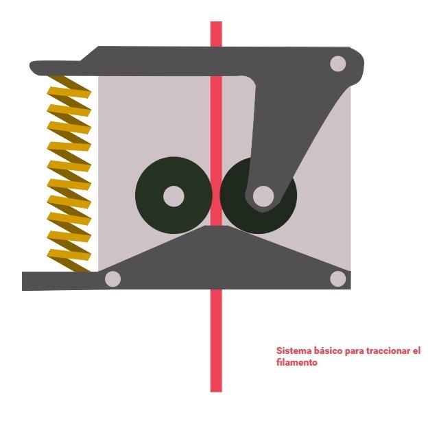 imprimir con filamento flexible